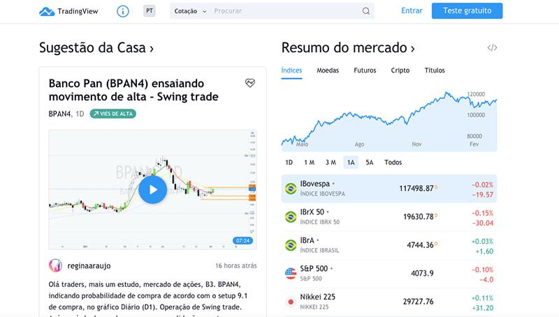 tradingview homepage interface